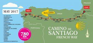 Полный маршрут пешего путешествия в Сантьяго де Компостела
